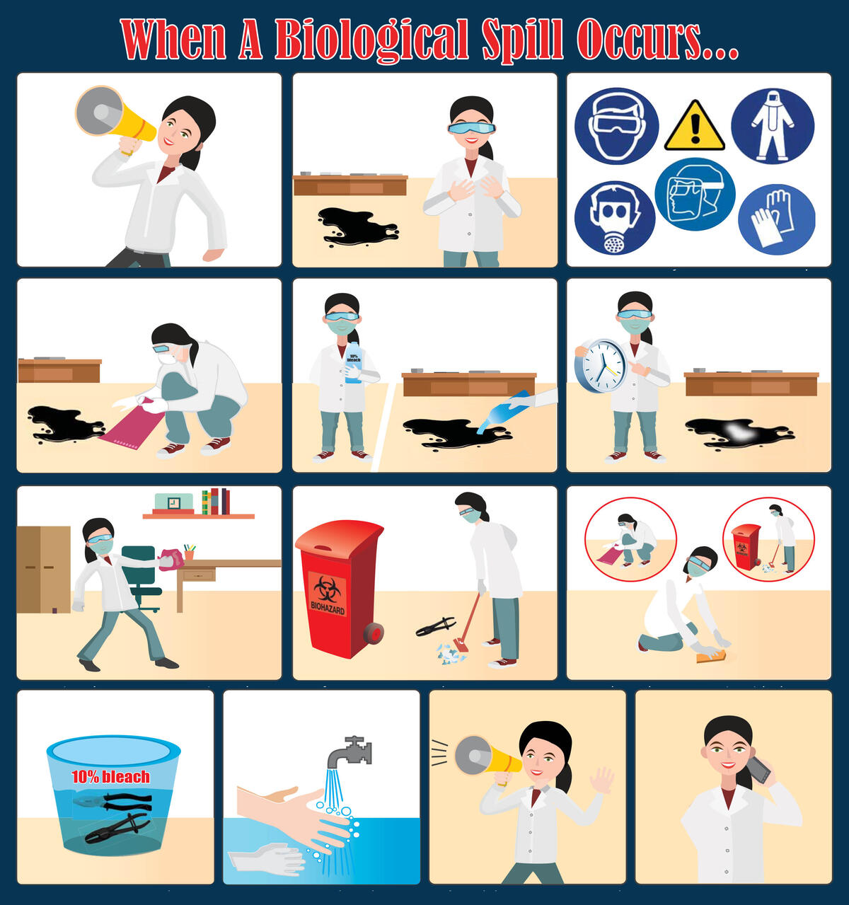 Biological Spill Kit Instructions