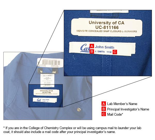 UC-811166